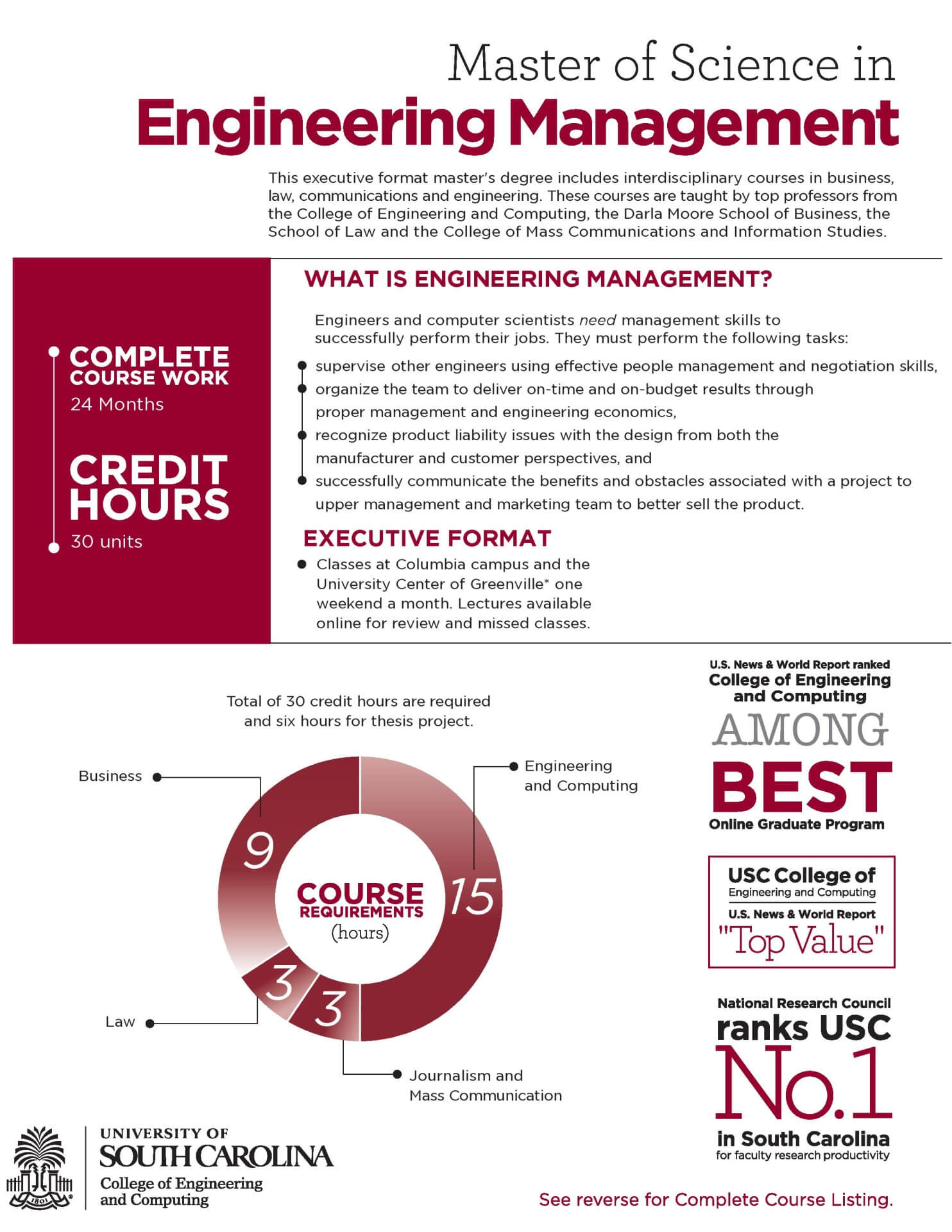 engineering management at usc