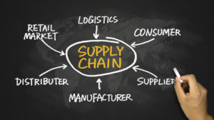 supply chain concept diagram hand drawing on chalkboard